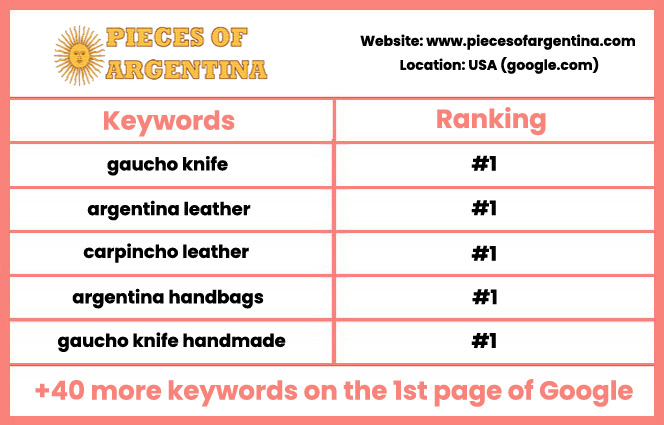 Pieces SEO Results